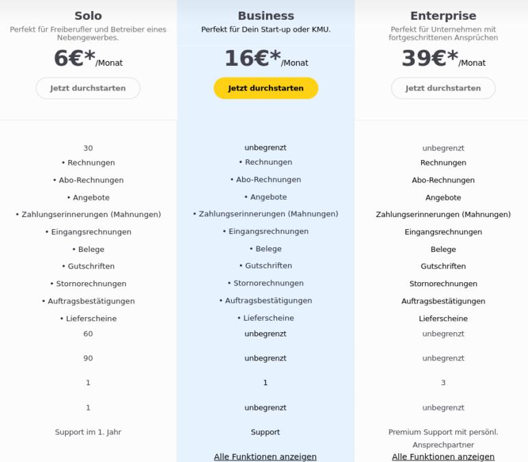 Billomat Onlinebuchhaltungs-Tarife 2021